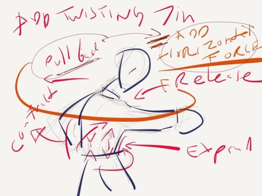 Twisting Jin